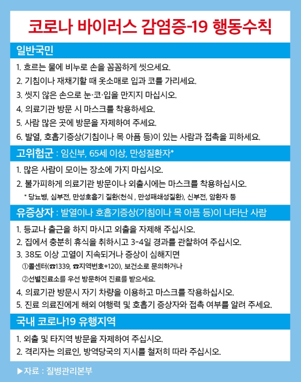 코로나 바이러스 감염증-19 행동수칙